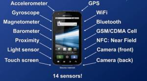 phone_sensors